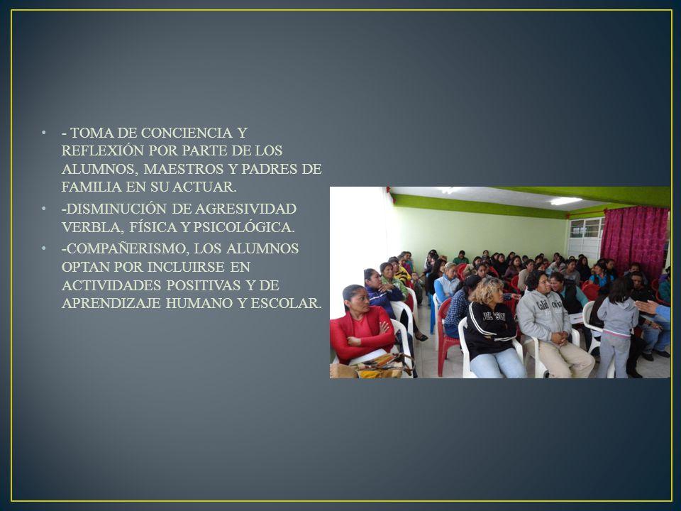 - TOMA DE CONCIENCIA Y REFLEXIÓN POR PARTE DE LOS ALUMNOS, MAESTROS Y PADRES DE FAMILIA EN SU ACTUAR. -DISMINUCIÓN DE AGRESIVIDAD VERBLA, FÍSICA Y PSI