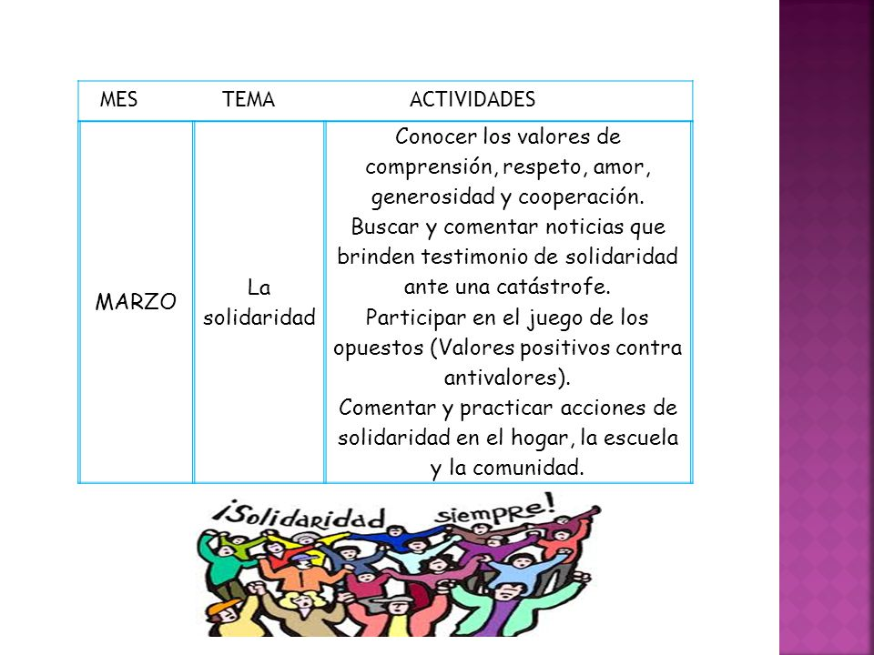 ABRILLa igualdad Participar en actos de lectura en voz alta, haciendo uso de los acervos bibliográficos de las Bibliotecas de aula y escolar en relación al tema de la discriminación.