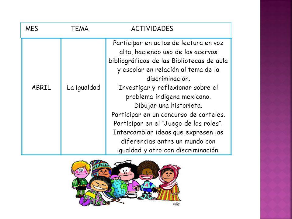 ABRILLa igualdad Participar en actos de lectura en voz alta, haciendo uso de los acervos bibliográficos de las Bibliotecas de aula y escolar en relaci