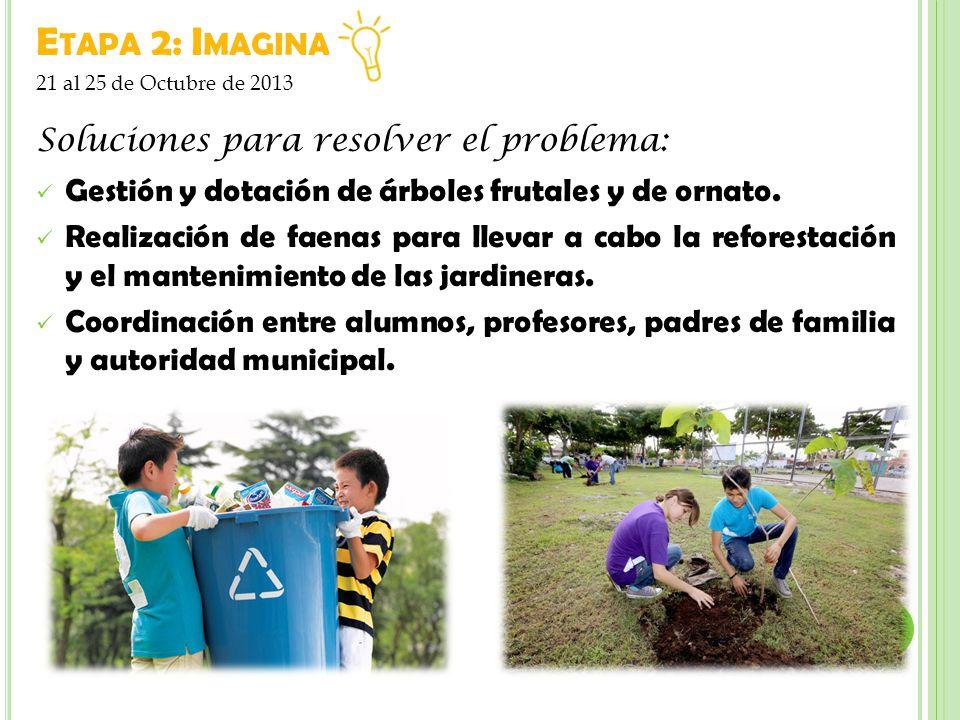 E TAPA 2: I MAGINA Soluciones para resolver el problema: Gestión y dotación de árboles frutales y de ornato.