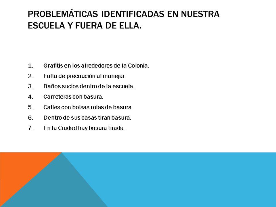 PROBLEMÁTICAS IDENTIFICADAS EN NUESTRA ESCUELA Y FUERA DE ELLA.