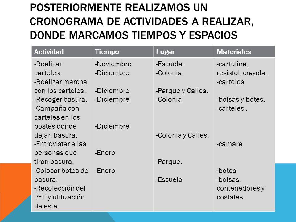 POSTERIORMENTE REALIZAMOS UN CRONOGRAMA DE ACTIVIDADES A REALIZAR, DONDE MARCAMOS TIEMPOS Y ESPACIOS ActividadTiempoLugarMateriales -Realizar carteles.