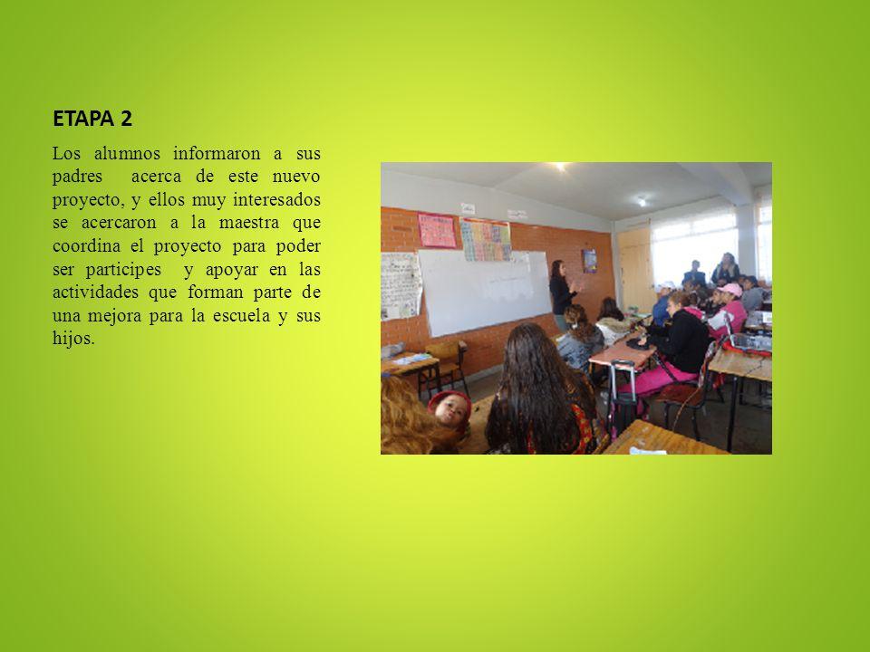 ETAPA 2 Los alumnos informaron a sus padres acerca de este nuevo proyecto, y ellos muy interesados se acercaron a la maestra que coordina el proyecto