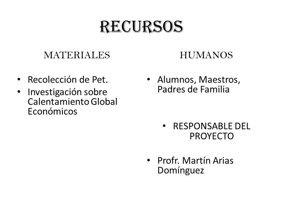 RECURSOS MATERIALES Recolección de Pet.