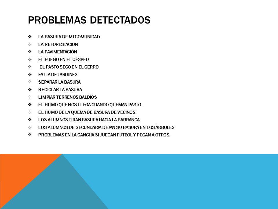 TABLA DE EVIDENCIAS FECHAACTIVIDADESRESPONSABLE S MATERIALESETAPAS 17/OCT/13DETECTARON LAS 14 PROBLEMÁTICAS.
