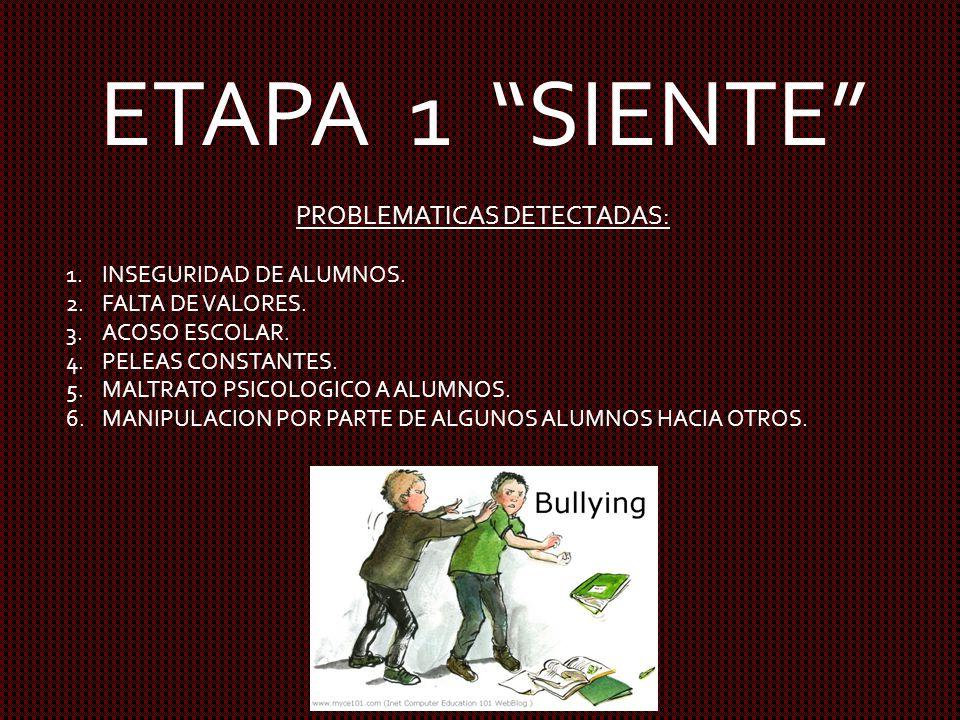 ETAPA 1 SIENTE PROBLEMATICAS DETECTADAS: 1.INSEGURIDAD DE ALUMNOS. 2.FALTA DE VALORES. 3.ACOSO ESCOLAR. 4.PELEAS CONSTANTES. 5.MALTRATO PSICOLOGICO A