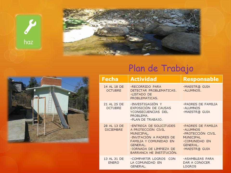 FechaActividadResponsable 14 AL 18 DE OCTUBRE -RECORRIDO PARA DETECTAR PROBLEMATICAS. -LISTADO DE PROBLEMATICAS. -MAESTR@ GUIA -ALUMNOS. 21 AL 25 DE O