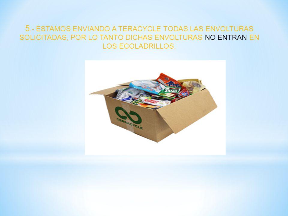 5.- ESTAMOS ENVIANDO A TERACYCLE TODAS LAS ENVOLTURAS SOLICITADAS, POR LO TANTO DICHAS ENVOLTURAS NO ENTRAN EN LOS ECOLADRILLOS.