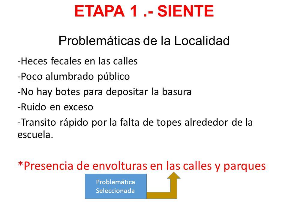 ETAPA 2.- IMAGINA Posibles Soluciones Colocar botes de basura ETAPA 3.- HAZ CRONOGRAMA ETAPAPeriodo de AplicaciónActividades 1.- Siente14 – 18 de Enero del 2013Se observaron las problemáticas de la localidad 2.- Imagina21 – 25 de Enero del 2013Se selecciono la problemática a trabajar y se determinaron diferentes formas de darle solución 3.- Haz28 de Enero – 22 de Marzo de 2013 Se implemento el plan de trabajo seleccionado y se le pidió a la localidad su apoyo 4.- Siente8 de Abril – 5 de Mayo del 2013 Se dio a conocer las manualidades trabajadas