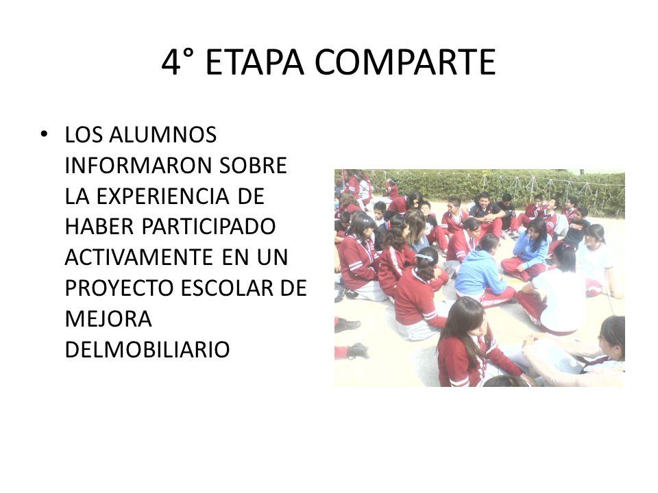 4° ETAPA COMPARTE LOS ALUMNOS INFORMARON SOBRE LA EXPERIENCIA DE HABER PARTICIPADO ACTIVAMENTE EN UN PROYECTO ESCOLAR DE MEJORA DELMOBILIARIO