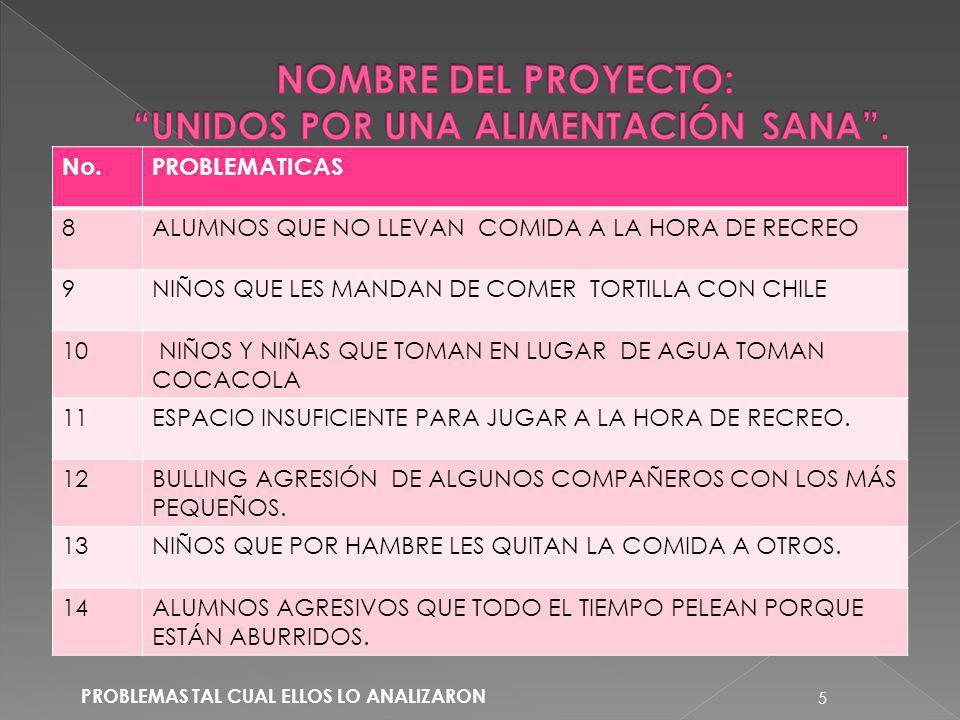 TITULO, A DECICIÓN DE TODOS, PORQUE LA MAYORIA IDENTIFICARON PROBLEMÁTICA SOBRE LA ALIMENTACIÓN.