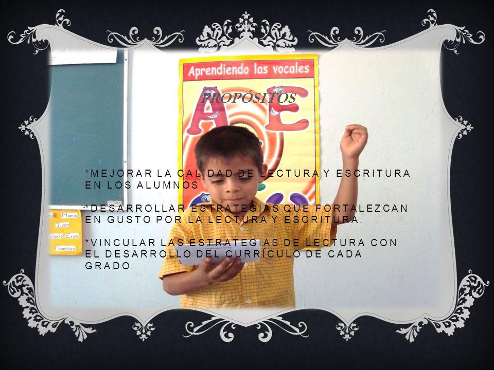 CARTILLA DE LECTURA HERRAMIENTA DE REGISTRO DATOS PERSONALES REGISTRO DE LIBROS