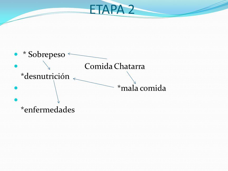 ETAPA 2 * Sobrepeso Comida Chatarra *desnutrición *mala comida *enfermedades