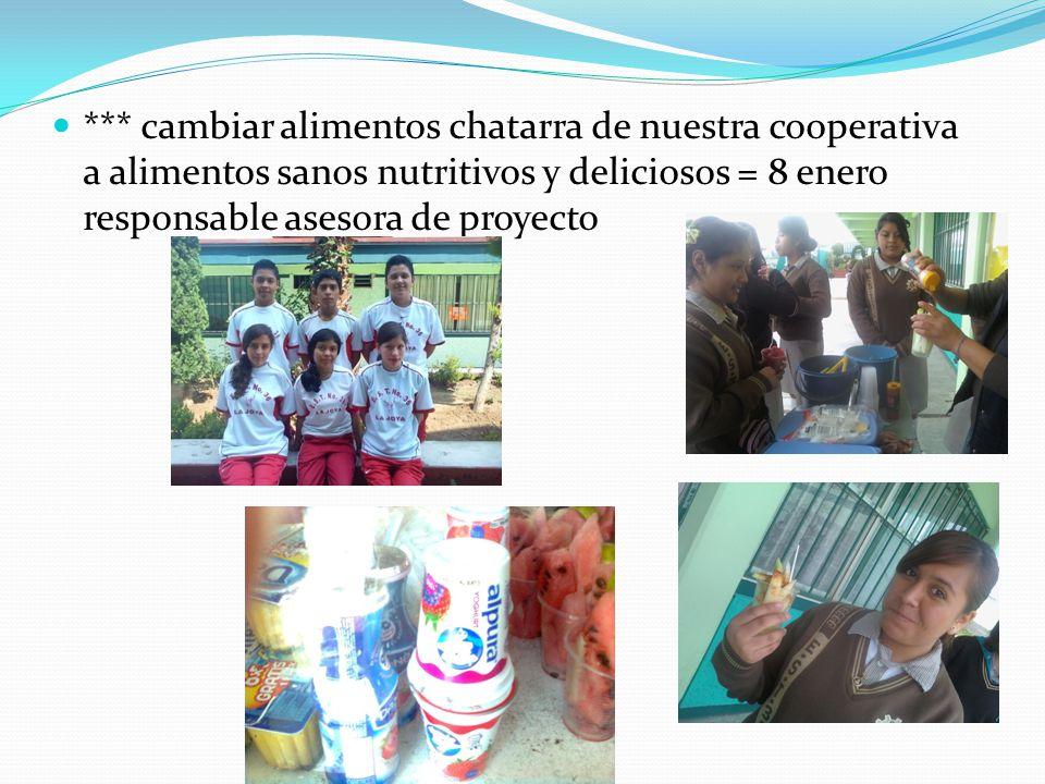 *** cambiar alimentos chatarra de nuestra cooperativa a alimentos sanos nutritivos y deliciosos = 8 enero responsable asesora de proyecto