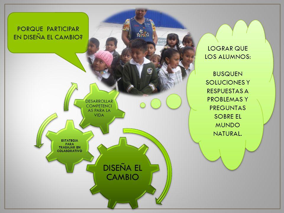 ETAPA 1 Objetivo: Sensibilizar a los alumnos para que reflexionen acerca de los problemas que afectan a sus comunidades y en equipo ¿Qué te molesta o te gustaría cambiar en tu escuela y/o comunidad.