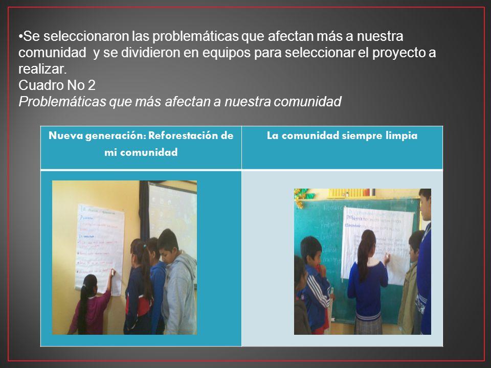 Proyecto elegido por los alumnos: Figura No.1.