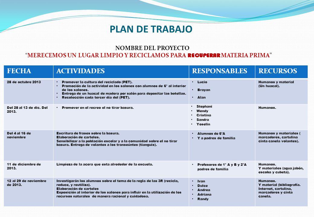 PLAN DE TRABAJO FECHAACTIVIDADESRESPONSABLESRECURSOS 28 de octubre 2013 Promover la cultura del reciclado (PET).