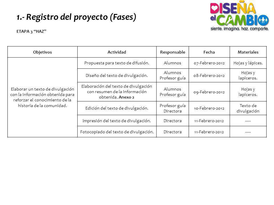 1.- Registro del proyecto (Fases) ETAPA 3 HAZ ObjetivosActividadResponsableFechaMateriales Elaborar un texto de divulgación con la información obtenid