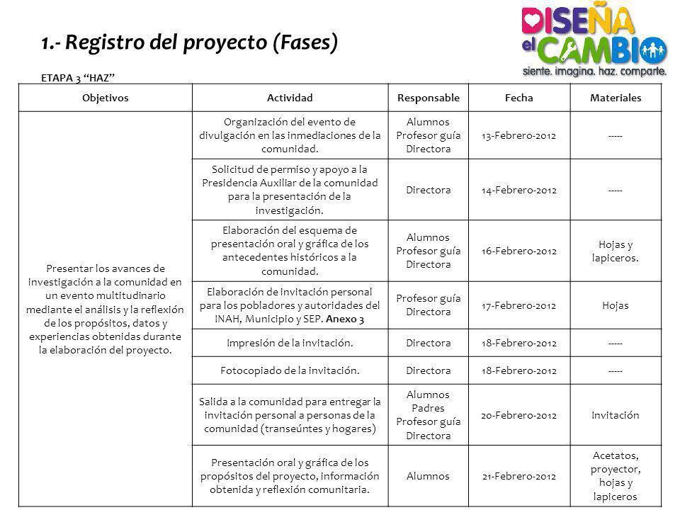 1.- Registro del proyecto (Fases) ETAPA 3 HAZ ObjetivosActividadResponsableFechaMateriales Presentar los avances de investigación a la comunidad en un