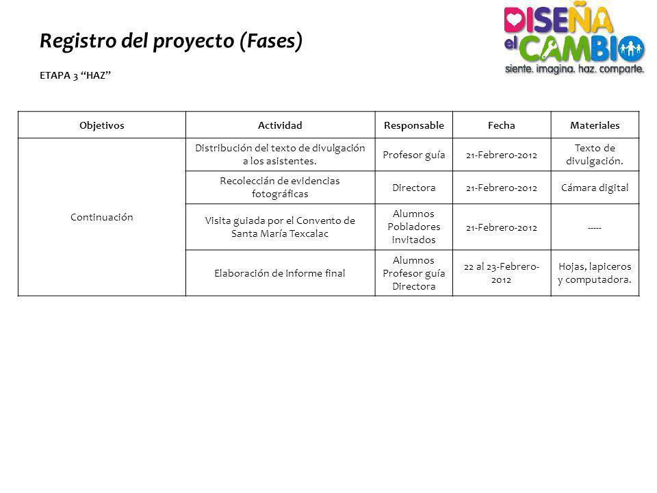 Registro del proyecto (Fases) ETAPA 3 HAZ ObjetivosActividadResponsableFechaMateriales Continuación Distribución del texto de divulgación a los asiste