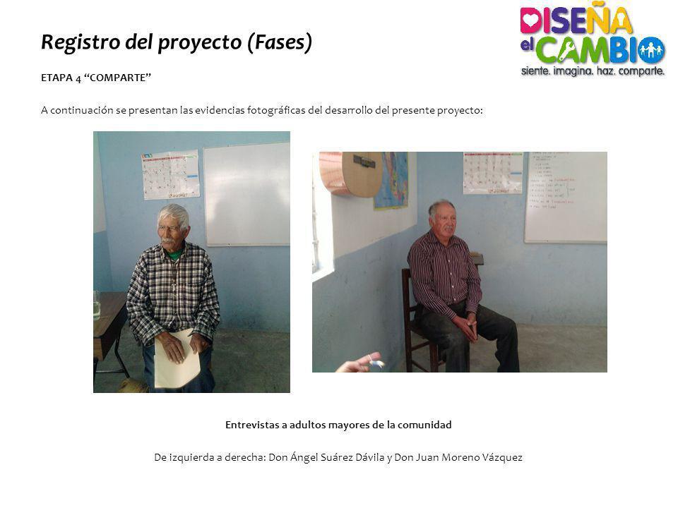 Registro del proyecto (Fases) ETAPA 4 COMPARTE A continuación se presentan las evidencias fotográficas del desarrollo del presente proyecto: Entrevist