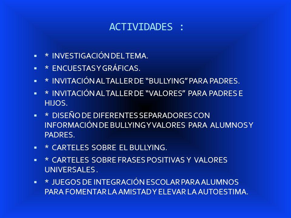 ACTIVIDADES : * INVESTIGACIÓN DEL TEMA.* ENCUESTAS Y GRÁFICAS.