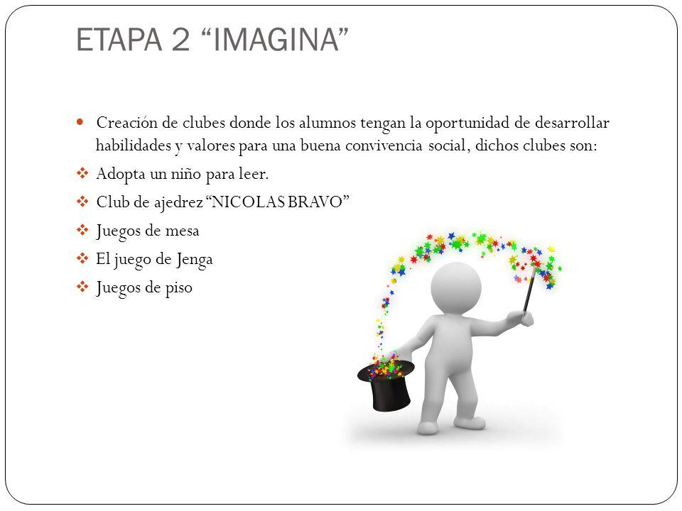 ETAPA 2 IMAGINA Creación de clubes donde los alumnos tengan la oportunidad de desarrollar habilidades y valores para una buena convivencia social, dic