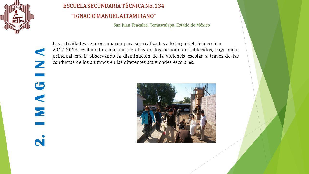 2. I M A G I N A Las actividades se programaron para ser realizadas a lo largo del ciclo escolar 2012-2013, evaluando cada una de ellas en los periodo