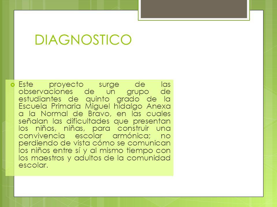 DIAGNOSTICO Este proyecto surge de las observaciones de un grupo de estudiantes de quinto grado de la Escuela Primaria Miguel hidalgo Anexa a la Norma