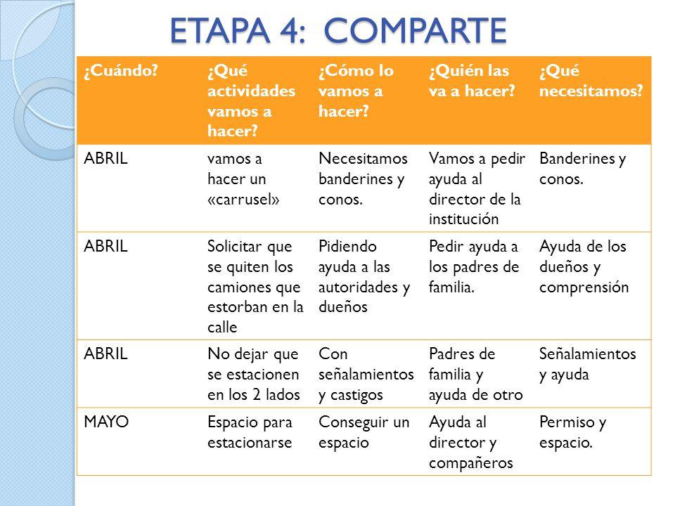 ETAPA 4: COMPARTE ¿Cuándo?¿Qué actividades vamos a hacer.