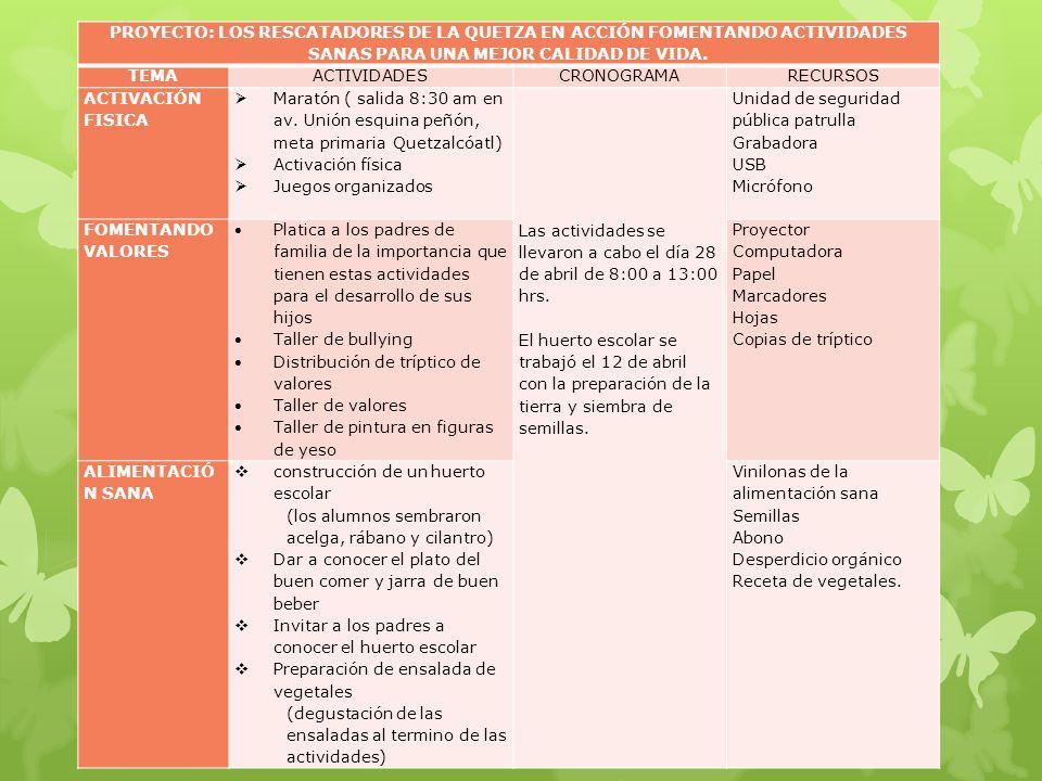 PROYECTO: LOS RESCATADORES DE LA QUETZA EN ACCIÓN FOMENTANDO ACTIVIDADES SANAS PARA UNA MEJOR CALIDAD DE VIDA. TEMAACTIVIDADESCRONOGRAMARECURSOS ACTIV