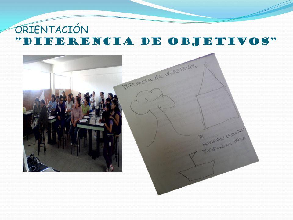 ORIENTACIÓN DIFERENCIA DE OBJETIVOS