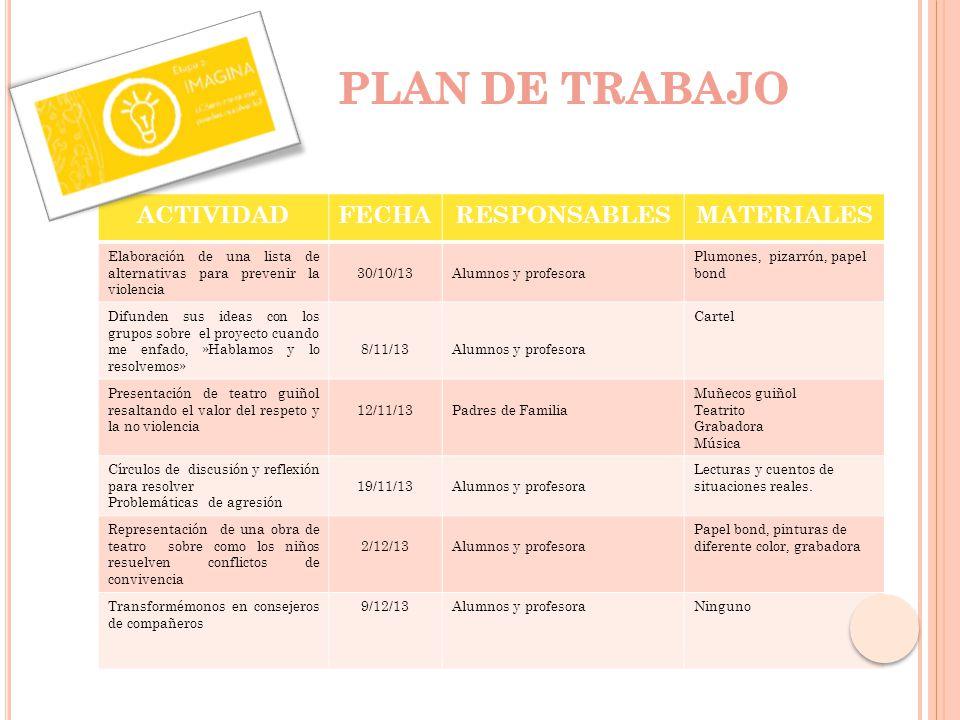 ACTIVIDADFECHARESPONSABLESMATERIALES Elaboración de una lista de alternativas para prevenir la violencia 30/10/13Alumnos y profesora Plumones, pizarró