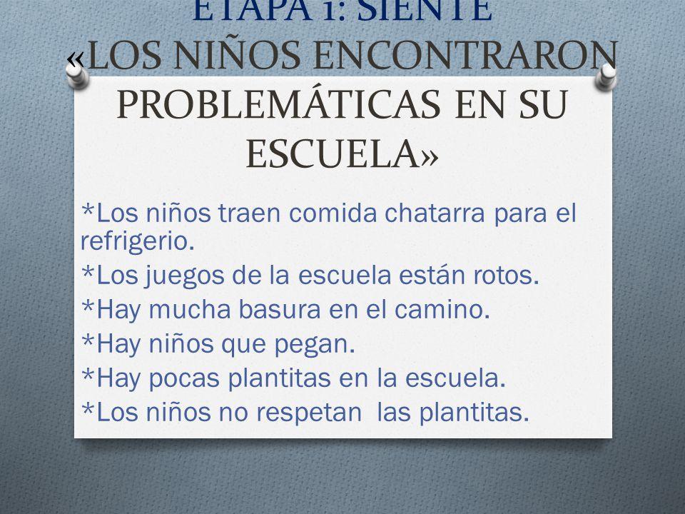 ETAPA 1: SIENTE «LOS NIÑOS ENCONTRARON PROBLEMÁTICAS EN SU ESCUELA» *Los niños traen comida chatarra para el refrigerio.