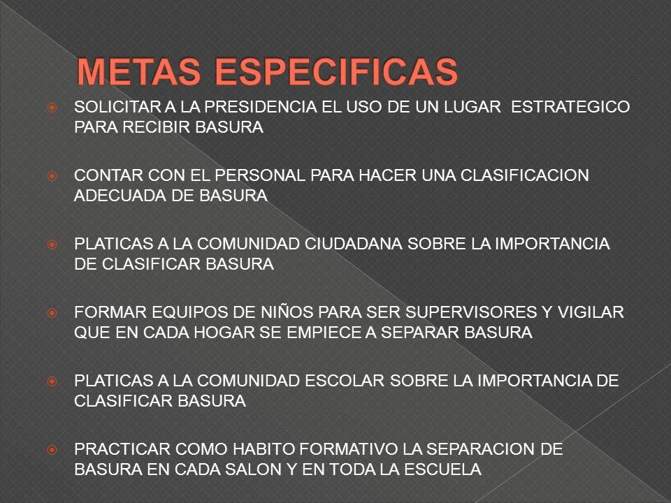 SOLICITAR A LA PRESIDENCIA EL USO DE UN LUGAR ESTRATEGICO PARA RECIBIR BASURA CONTAR CON EL PERSONAL PARA HACER UNA CLASIFICACION ADECUADA DE BASURA PLATICAS A LA COMUNIDAD CIUDADANA SOBRE LA IMPORTANCIA DE CLASIFICAR BASURA FORMAR EQUIPOS DE NIÑOS PARA SER SUPERVISORES Y VIGILAR QUE EN CADA HOGAR SE EMPIECE A SEPARAR BASURA PLATICAS A LA COMUNIDAD ESCOLAR SOBRE LA IMPORTANCIA DE CLASIFICAR BASURA PRACTICAR COMO HABITO FORMATIVO LA SEPARACION DE BASURA EN CADA SALON Y EN TODA LA ESCUELA