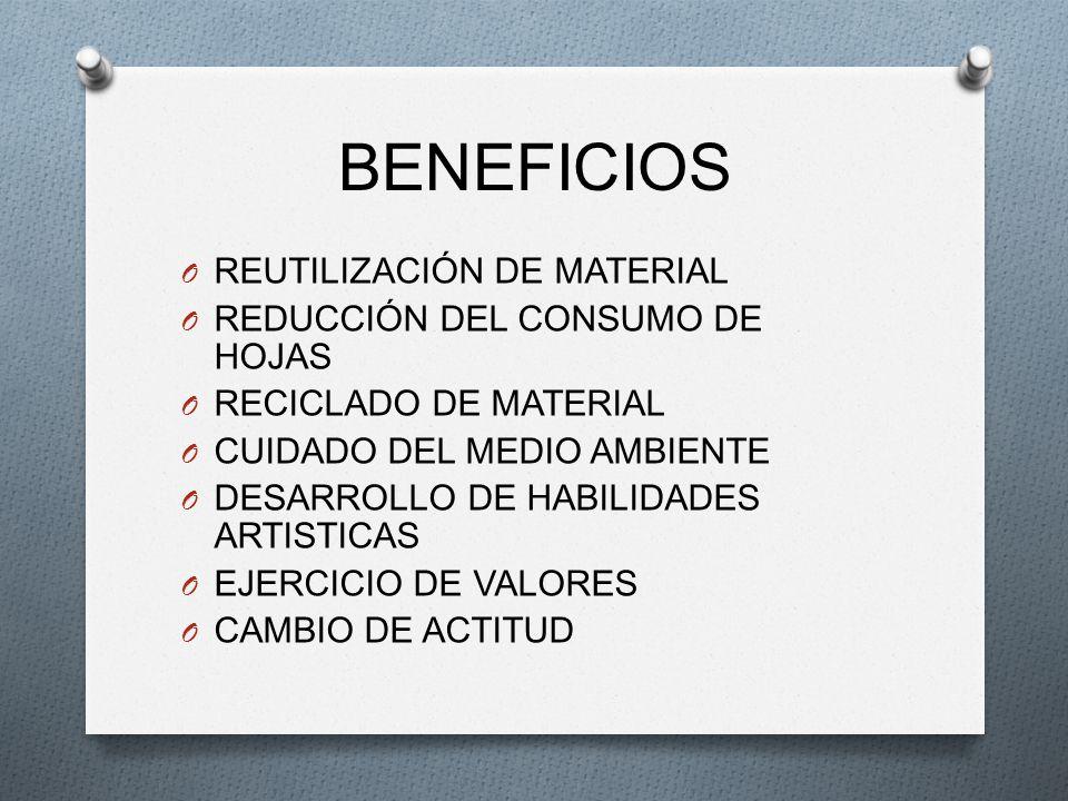 BENEFICIOS O REUTILIZACIÓN DE MATERIAL O REDUCCIÓN DEL CONSUMO DE HOJAS O RECICLADO DE MATERIAL O CUIDADO DEL MEDIO AMBIENTE O DESARROLLO DE HABILIDAD