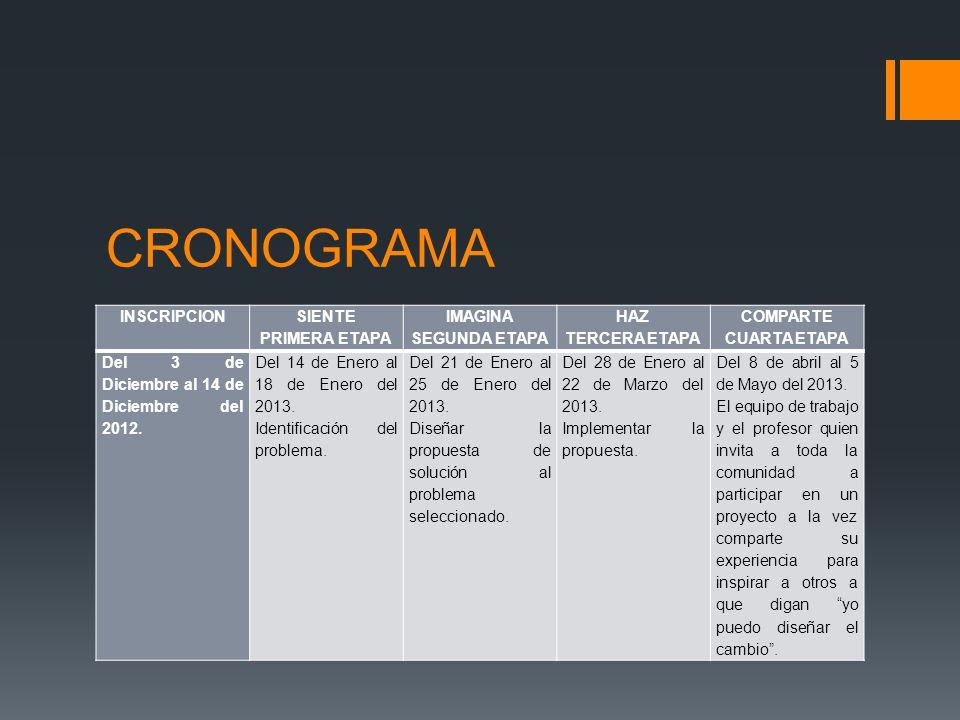 CRONOGRAMA INSCRIPCION SIENTE PRIMERA ETAPA IMAGINA SEGUNDA ETAPA HAZ TERCERA ETAPA COMPARTE CUARTA ETAPA Del 3 de Diciembre al 14 de Diciembre del 20