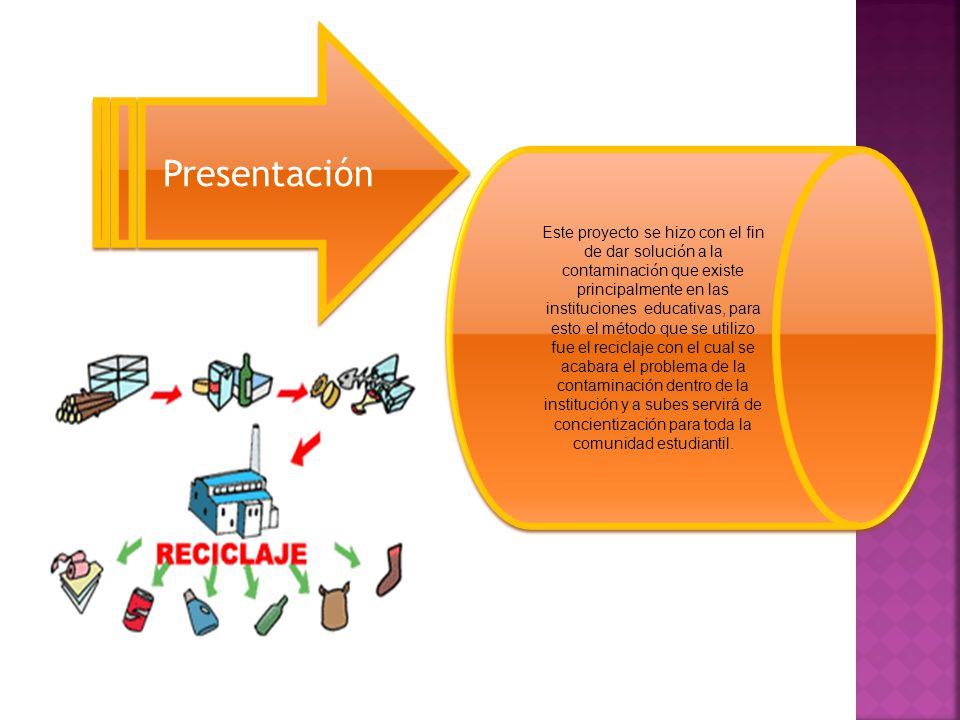 Partes del proyecto Presentación Introducción Contenido científico Objetivos Planteamiento del problema Cronograma de actividades Evidencias