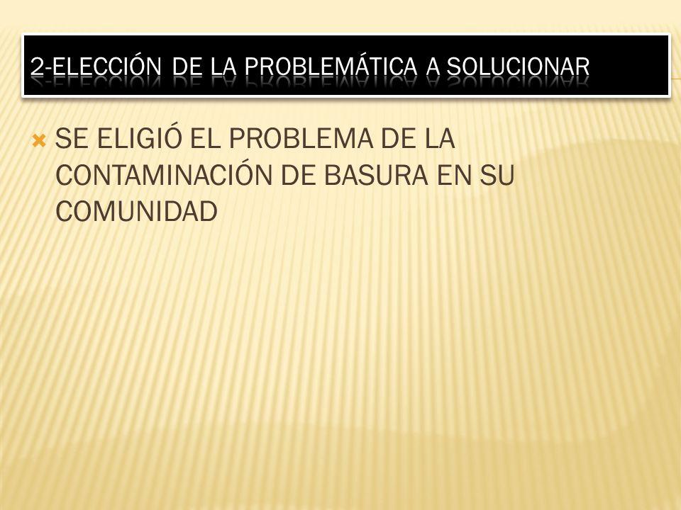 SE ELIGIÓ EL PROBLEMA DE LA CONTAMINACIÓN DE BASURA EN SU COMUNIDAD