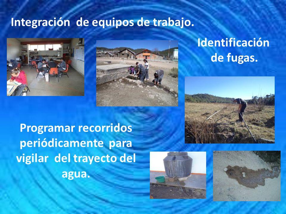 Integración de equipos de trabajo. Programar recorridos periódicamente para vigilar del trayecto del agua. Identificación de fugas.