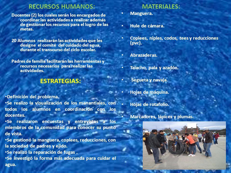 RECURSOS HUMANOS: MATERIALES: Docentes (2) los cuales serán los encargados de coordinar las actividades a realizar además de gestionar los recursos pa