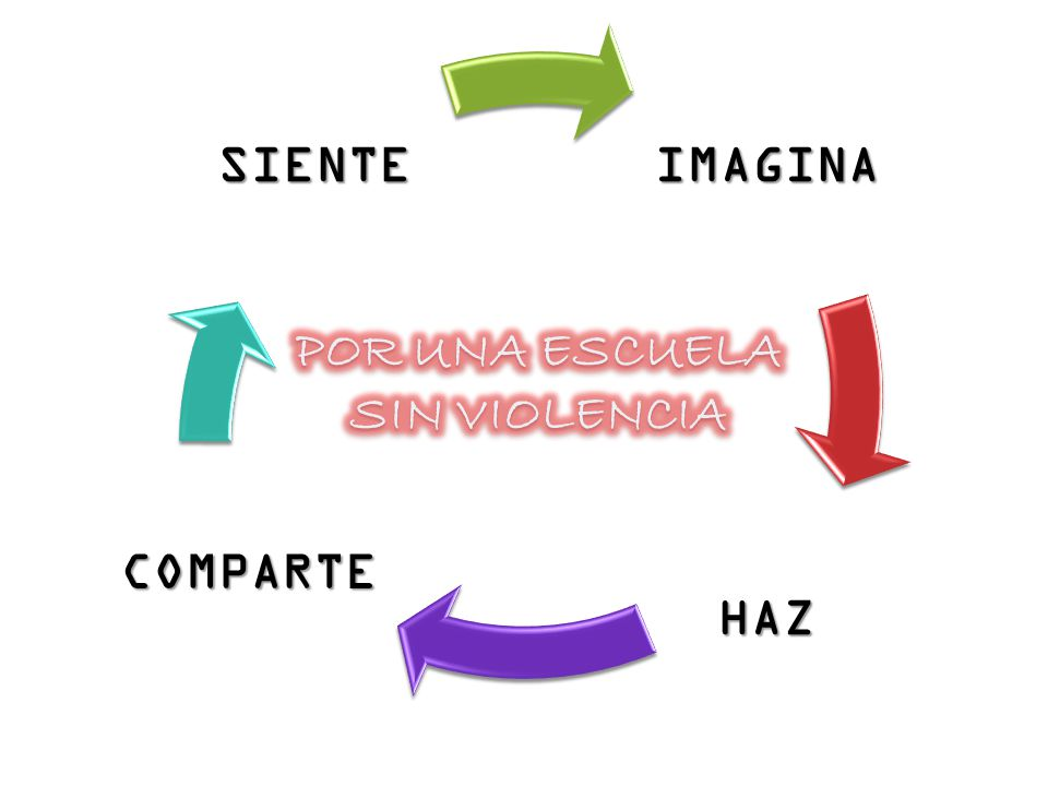 IMAGINA HAZ COMPARTE SIENTE