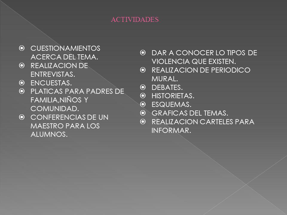 CUESTIONAMIENTOS ACERCA DEL TEMA. REALIZACION DE ENTREVISTAS. ENCUESTAS. PLATICAS PARA PADRES DE FAMILIA,NIÑOS Y COMUNIDAD. CONFERENCIAS DE UN MAESTRO