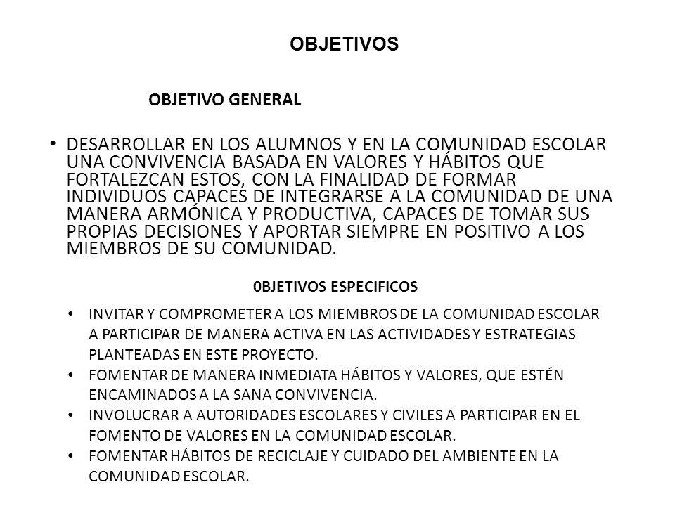 OBJETIVOS DESARROLLAR EN LOS ALUMNOS Y EN LA COMUNIDAD ESCOLAR UNA CONVIVENCIA BASADA EN VALORES Y HÁBITOS QUE FORTALEZCAN ESTOS, CON LA FINALIDAD DE FORMAR INDIVIDUOS CAPACES DE INTEGRARSE A LA COMUNIDAD DE UNA MANERA ARMÓNICA Y PRODUCTIVA, CAPACES DE TOMAR SUS PROPIAS DECISIONES Y APORTAR SIEMPRE EN POSITIVO A LOS MIEMBROS DE SU COMUNIDAD.