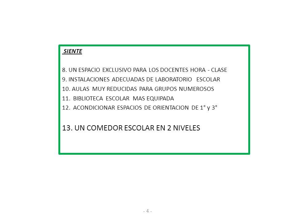 SIENTE 8. UN ESPACIO EXCLUSIVO PARA LOS DOCENTES HORA - CLASE 9. INSTALACIONES ADECUADAS DE LABORATORIO ESCOLAR 10. AULAS MUY REDUCIDAS PARA GRUPOS NU