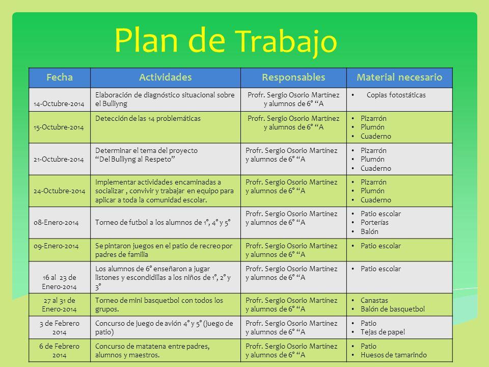 FechaActividadesResponsablesMaterial necesario 14-Octubre-2014 Elaboración de diagnóstico situacional sobre el Bulliyng Profr. Sergio Osorio Martínez