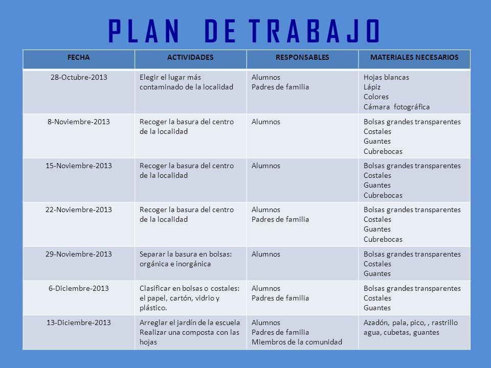 P L A N D E T R A B A J O FECHAACTIVIDADESRESPONSABLESMATERIALES NECESARIOS 28-Octubre-2013Elegir el lugar más contaminado de la localidad Alumnos Pad