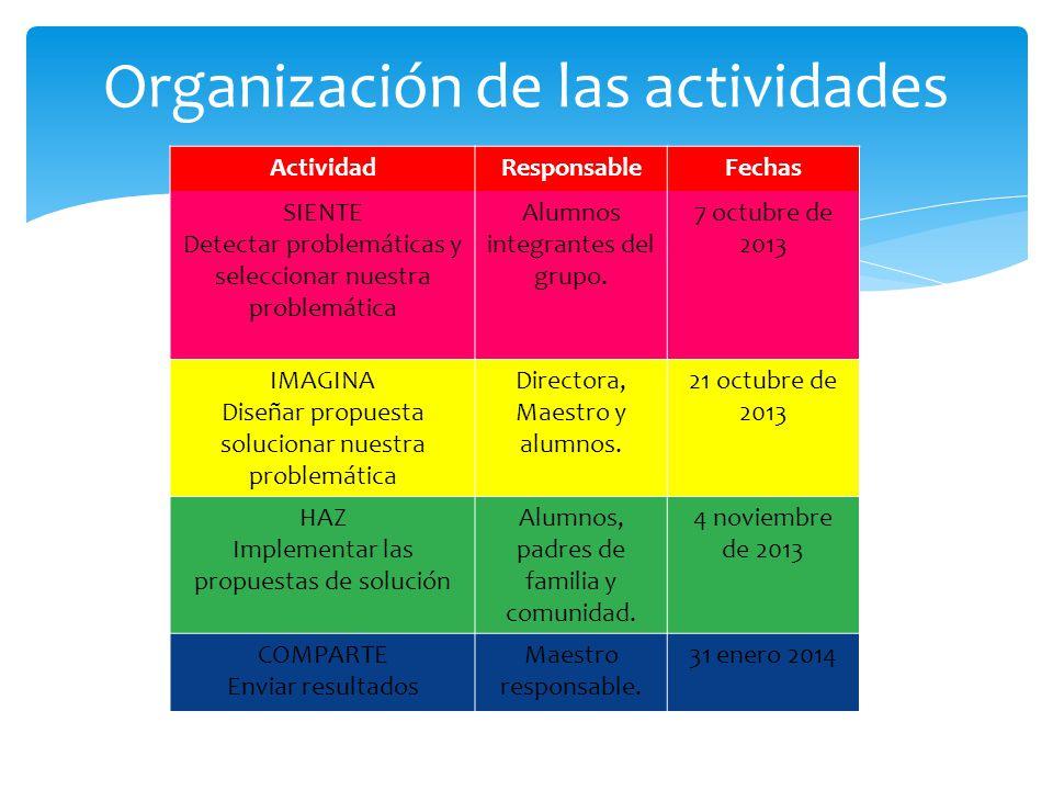 ActividadPropósito Organizar equiposSe organizan los equipos de 5 integrantes para recabar información Problemáticas de la comunidadLos equipos van a la comunidad a recabar información sobre las problemáticas de esta.