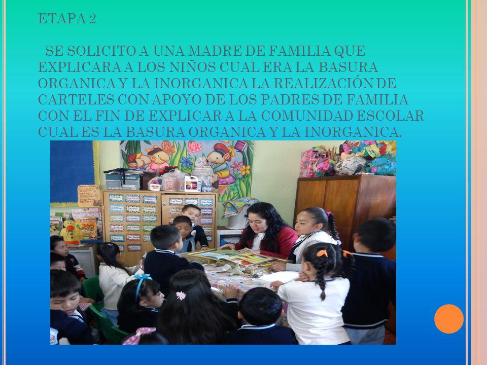 ETAPA 2 SE SOLICITO A UNA MADRE DE FAMILIA QUE EXPLICARA A LOS NIÑOS CUAL ERA LA BASURA ORGANICA Y LA INORGANICA LA REALIZACIÓN DE CARTELES CON APOYO DE LOS PADRES DE FAMILIA CON EL FIN DE EXPLICAR A LA COMUNIDAD ESCOLAR CUAL ES LA BASURA ORGANICA Y LA INORGANICA.