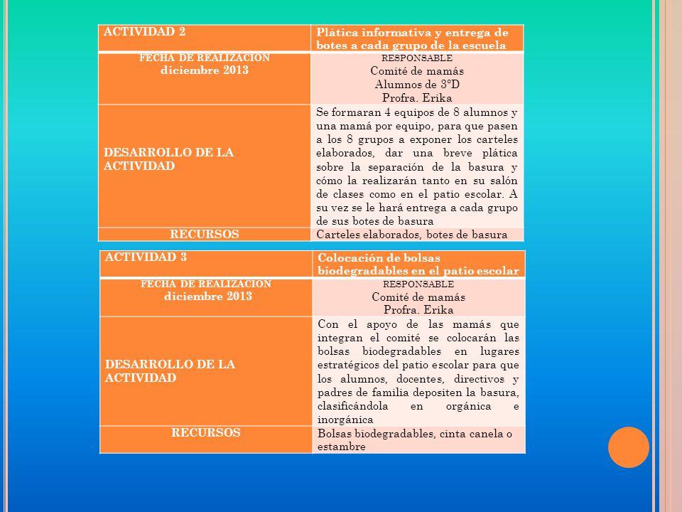 ACTIVIDAD 2Plática informativa y entrega de botes a cada grupo de la escuela FECHA DE REALIZACION diciembre 2013 RESPONSABLE Comité de mamás Alumnos de 3°D Profra.